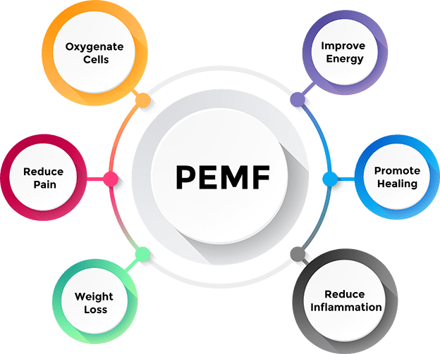 About PEMF Advisor